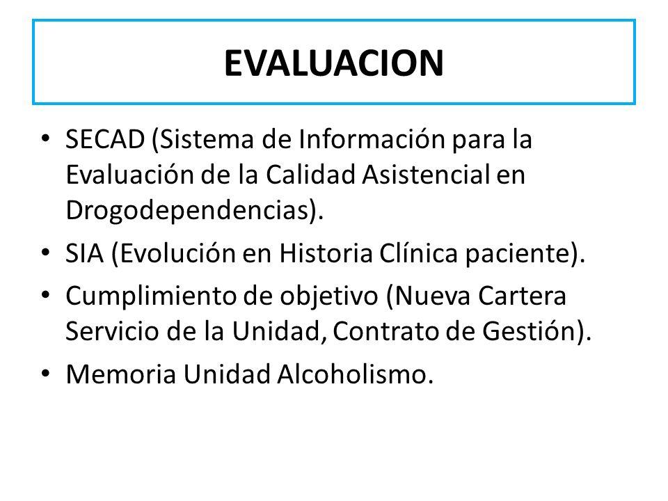 EVALUACION SECAD (Sistema de Información para la Evaluación de la Calidad Asistencial en Drogodependencias). SIA (Evolución en Historia Clínica pacien