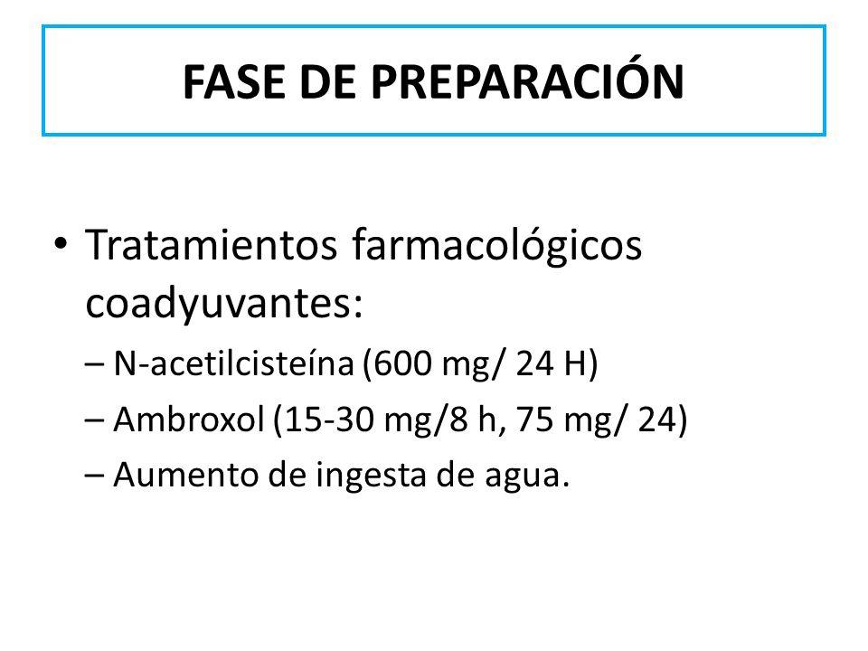 FASE DE PREPARACIÓN Tratamientos farmacológicos coadyuvantes: – N-acetilcisteína (600 mg/ 24 H) – Ambroxol (15-30 mg/8 h, 75 mg/ 24) – Aumento de inge