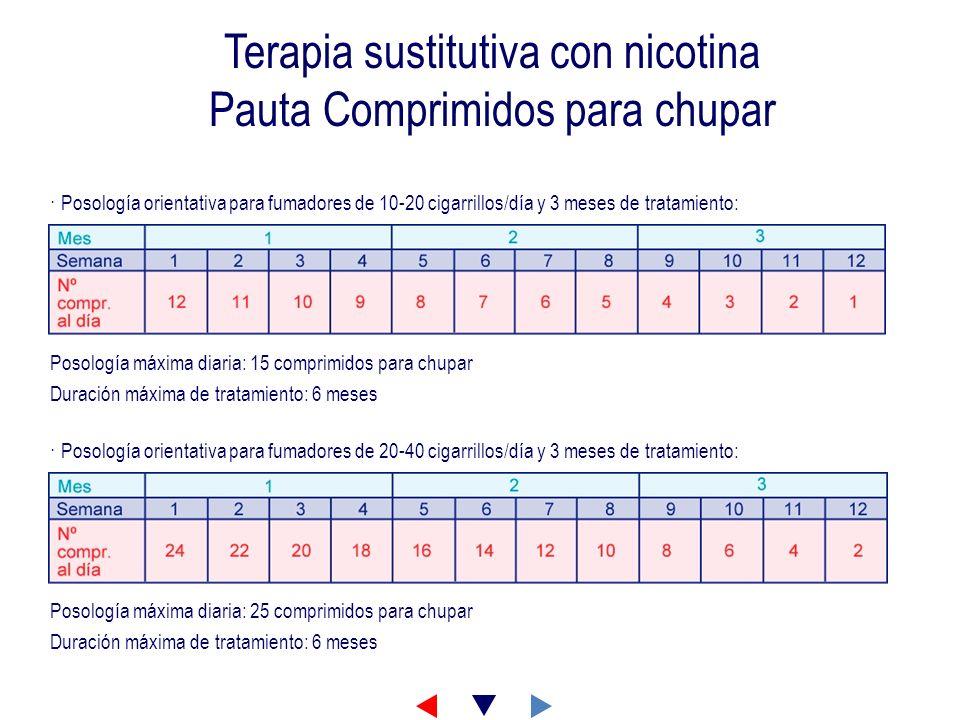 Terapia sustitutiva con nicotina Pauta Comprimidos para chupar · Posología orientativa para fumadores de 20-40 cigarrillos/día y 3 meses de tratamient