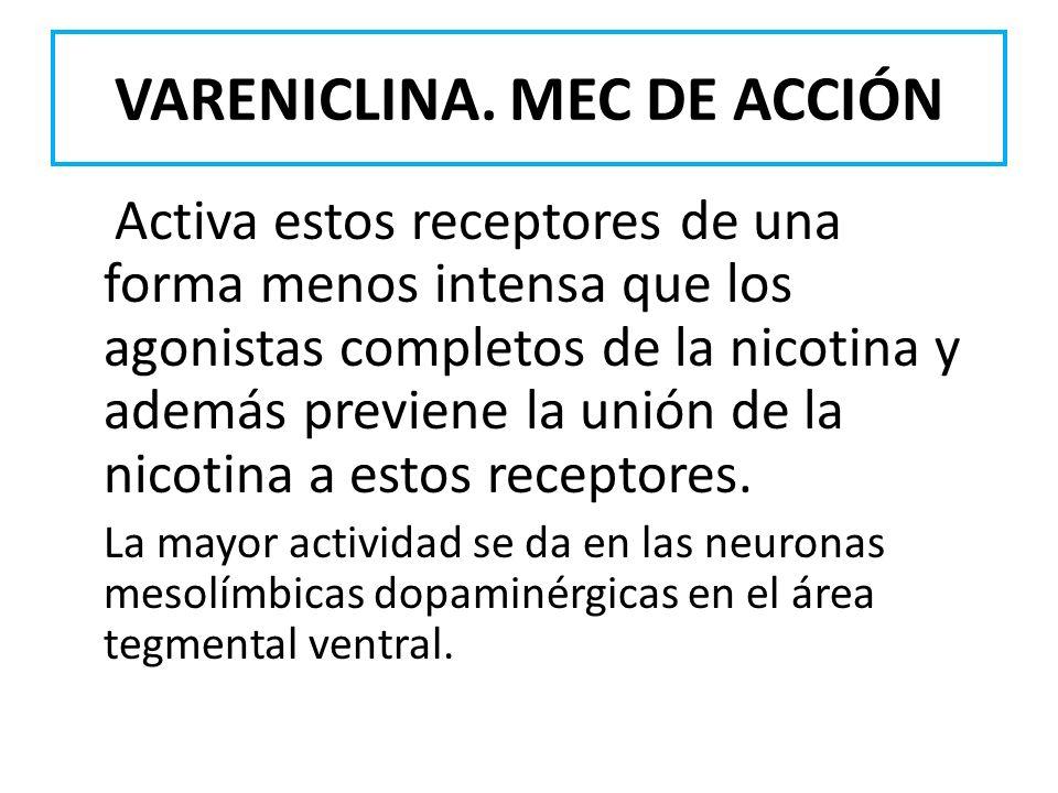 VARENICLINA. MEC DE ACCIÓN Activa estos receptores de una forma menos intensa que los agonistas completos de la nicotina y además previene la unión de