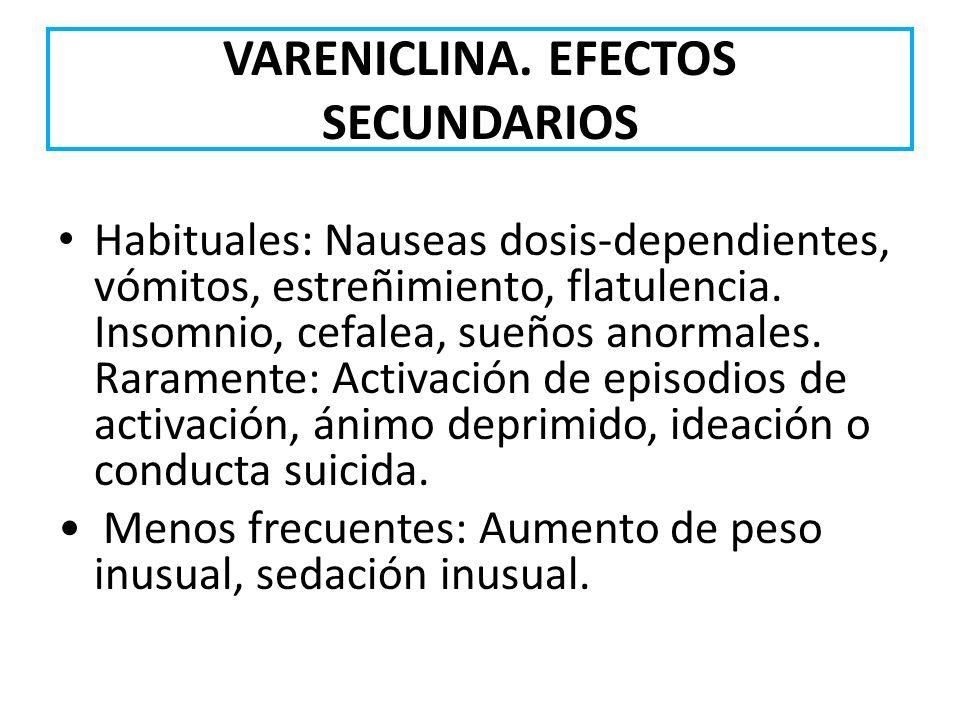 VARENICLINA. EFECTOS SECUNDARIOS Habituales: Nauseas dosis-dependientes, vómitos, estreñimiento, flatulencia. Insomnio, cefalea, sueños anormales. Rar