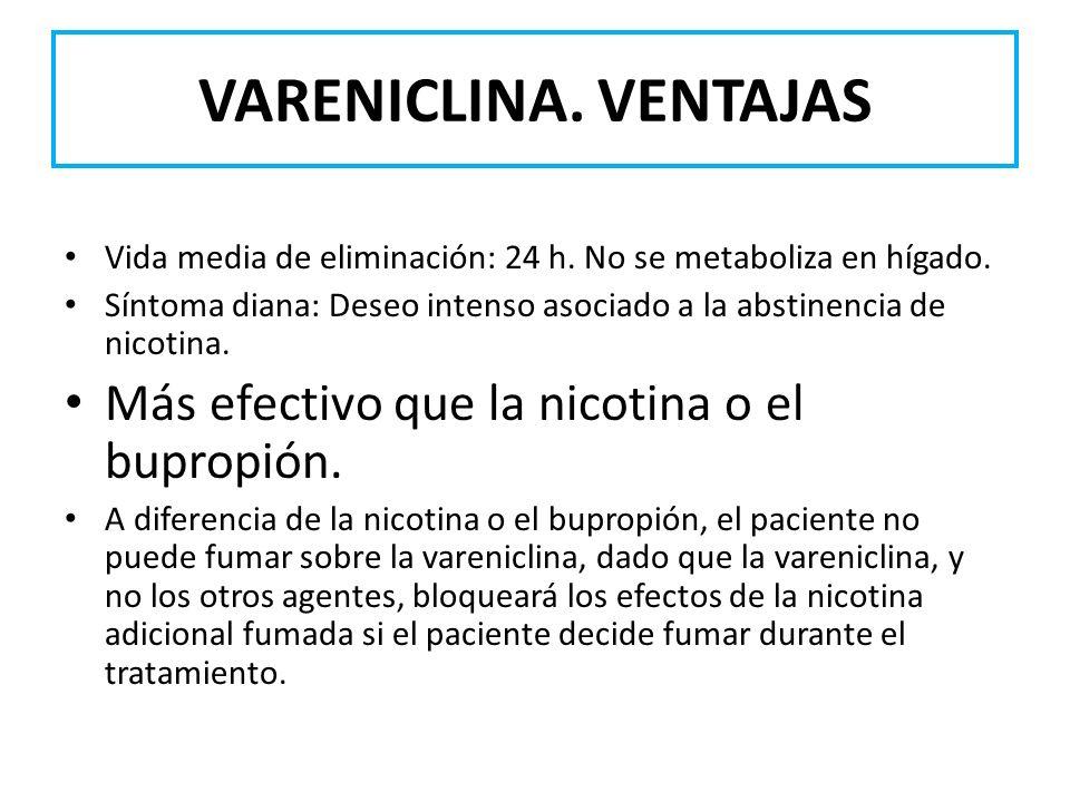 VARENICLINA. VENTAJAS Vida media de eliminación: 24 h. No se metaboliza en hígado. Síntoma diana: Deseo intenso asociado a la abstinencia de nicotina.
