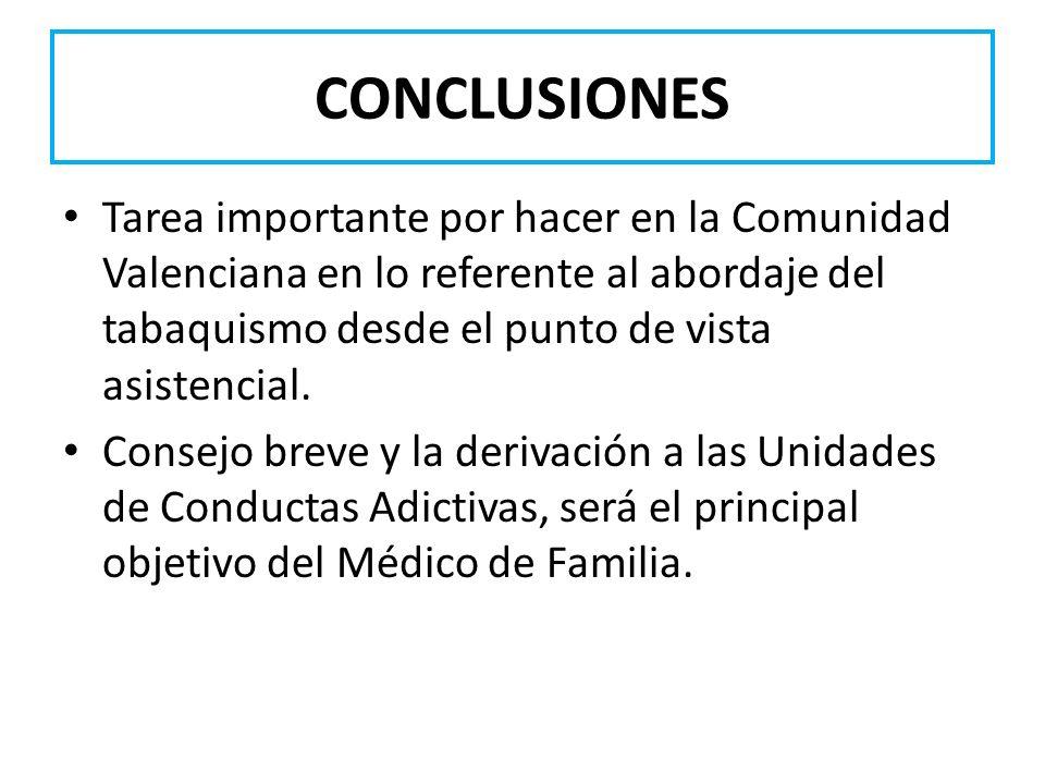 CONCLUSIONES Tarea importante por hacer en la Comunidad Valenciana en lo referente al abordaje del tabaquismo desde el punto de vista asistencial. Con
