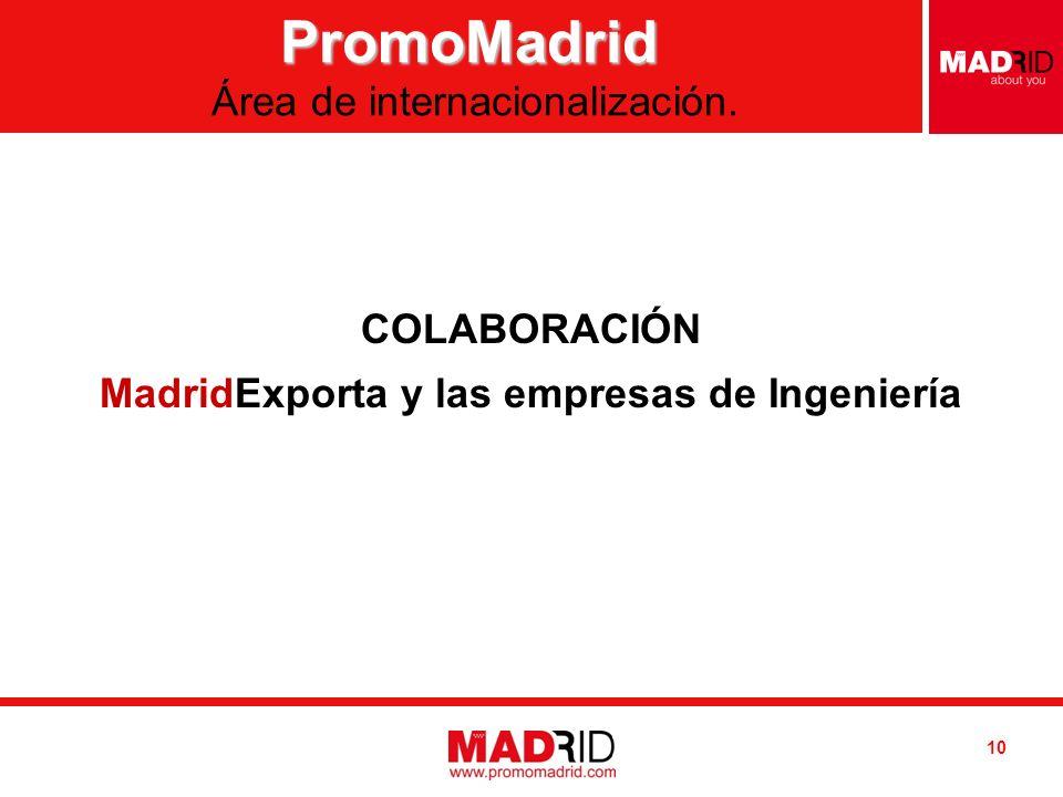 Introduzca AUTOR / DESTINATARIO Introduzca FECHA 10 COLABORACIÓN MadridExporta y las empresas de Ingeniería PromoMadrid PromoMadrid Área de internacionalización.