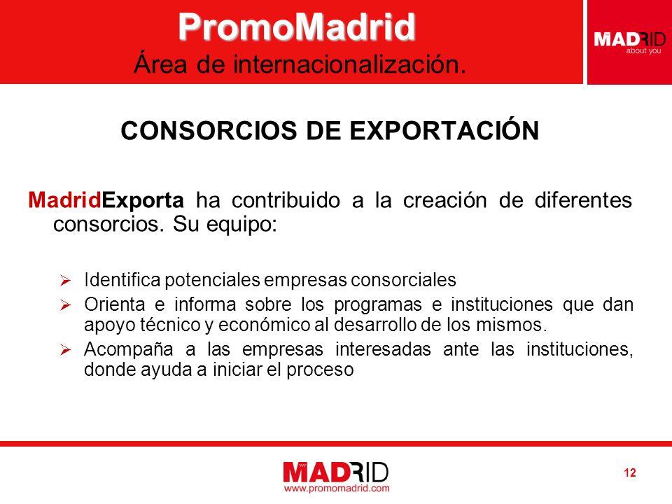 Introduzca AUTOR / DESTINATARIO Introduzca FECHA 12 CONSORCIOS DE EXPORTACIÓN MadridExporta ha contribuido a la creación de diferentes consorcios.