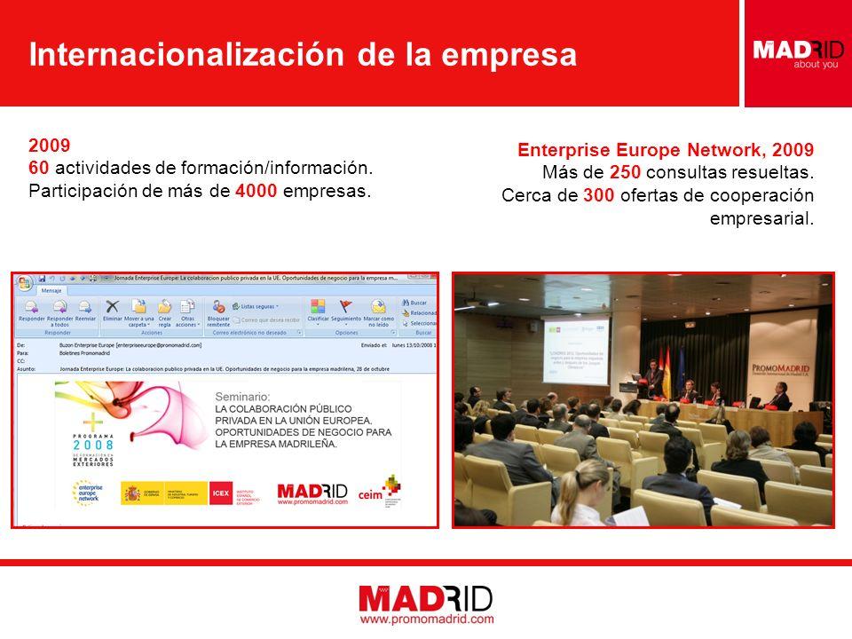 Introduzca AUTOR / DESTINATARIO Introduzca FECHA Internacionalización de la empresa 2009 60 actividades de formación/información.
