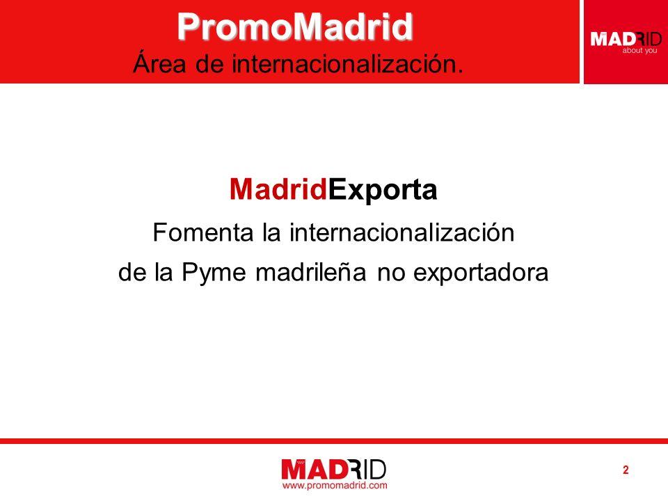 Introduzca AUTOR / DESTINATARIO Introduzca FECHA 2 MadridExporta Fomenta la internacionalización de la Pyme madrileña no exportadora PromoMadrid PromoMadrid Área de internacionalización.