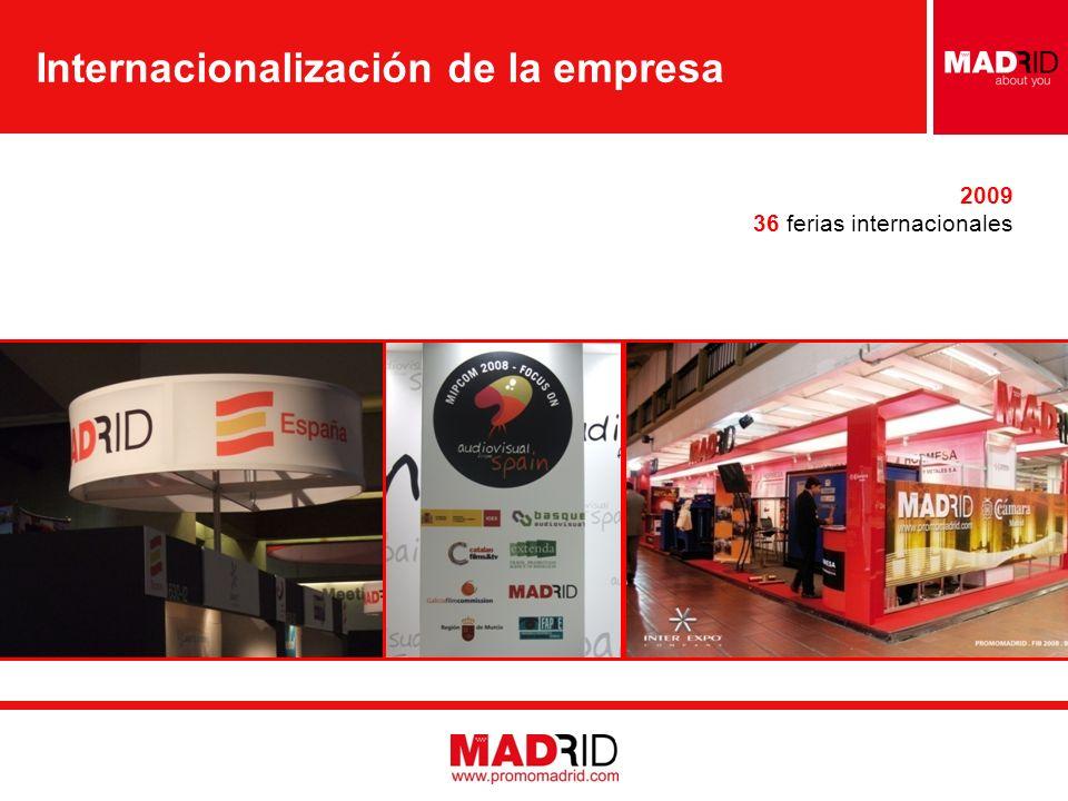Introduzca AUTOR / DESTINATARIO Introduzca FECHA Internacionalización de la empresa 2009 36 ferias internacionales