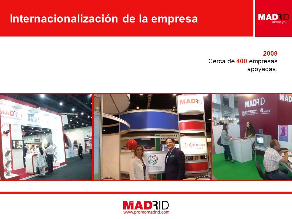 Introduzca AUTOR / DESTINATARIO Introduzca FECHA Internacionalización de la empresa 2009 Cerca de 400 empresas apoyadas.