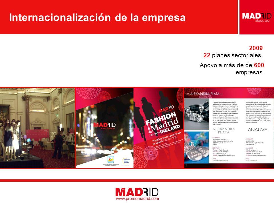 Introduzca AUTOR / DESTINATARIO Introduzca FECHA Internacionalización de la empresa 2009 22 planes sectoriales.