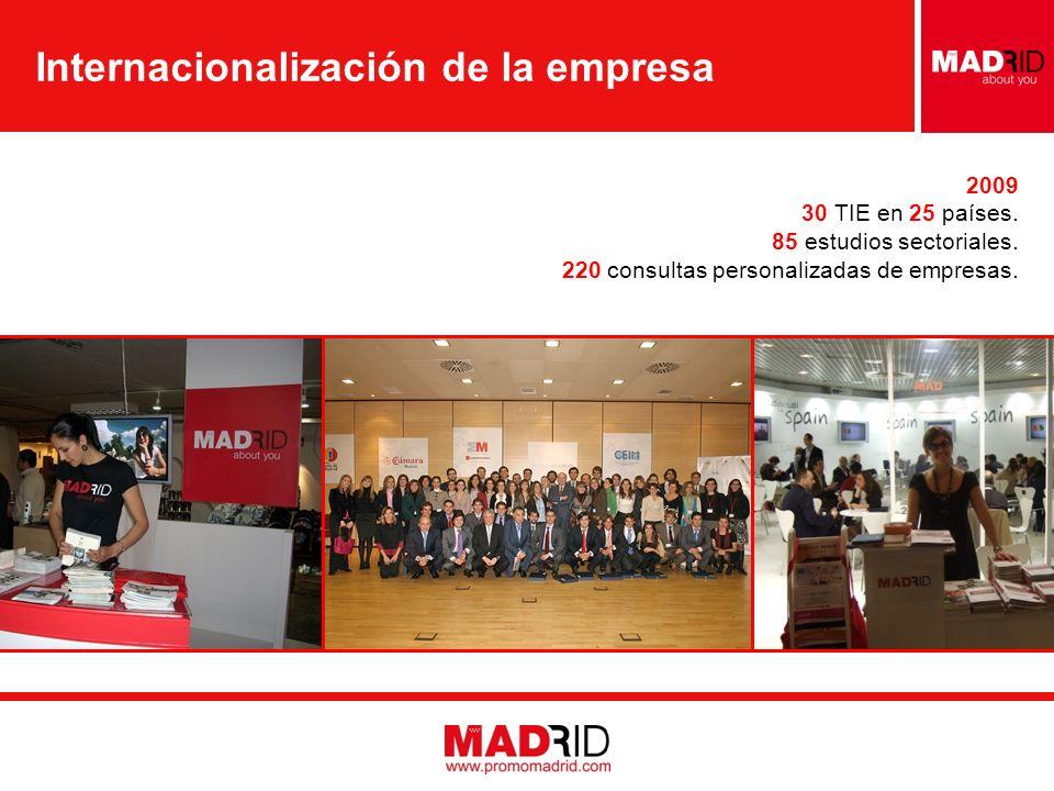Introduzca AUTOR / DESTINATARIO Introduzca FECHA Internacionalización de la empresa 2009 30 TIE en 25 países.