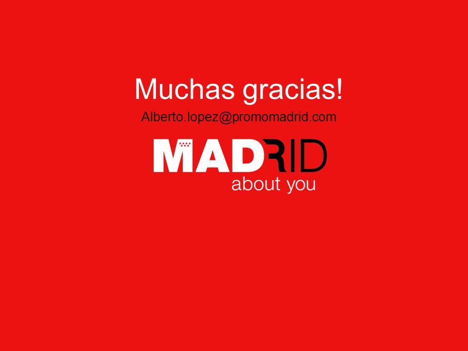Introduzca AUTOR / DESTINATARIO Introduzca FECHA Muchas gracias! Alberto.lopez@promomadrid.com