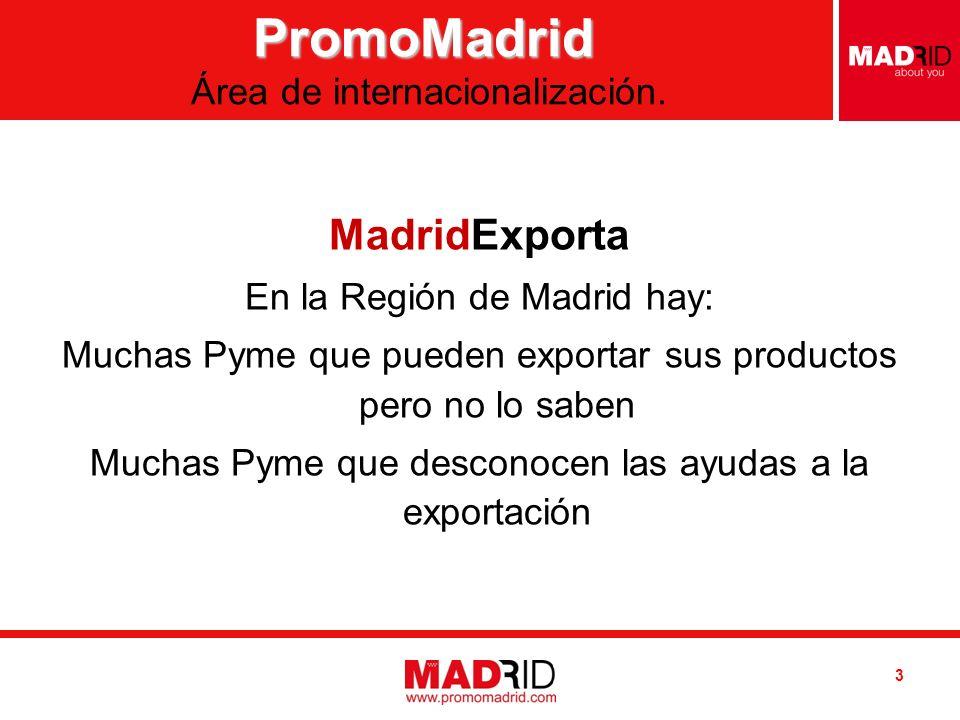 Introduzca AUTOR / DESTINATARIO Introduzca FECHA 14 ESTUDIO DE EVALUACION DEL PROGRAMA MadridExporta Resultados de empresas que han utilizado los programas MadridExporta y PIPE en su proceso de internacionalización Período 2007-2009 PromoMadrid PromoMadrid Área de internacionalización.