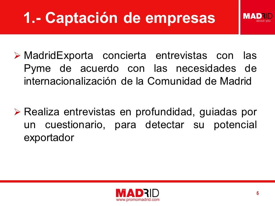 Introduzca AUTOR / DESTINATARIO Introduzca FECHA Resultados 2007-2009 16 Facturación Total Eª ME 33 %º Exportación CM 10,6% Exportación ME 119% 0% 10% 20% 30% 40% 50% 60% 70% 80% 90% 100% AntesDespués Cambio en la Facturación total > 5 M 2,5 M-4,9 M 1 M-2,49 M 500 m-999 m < 500 m