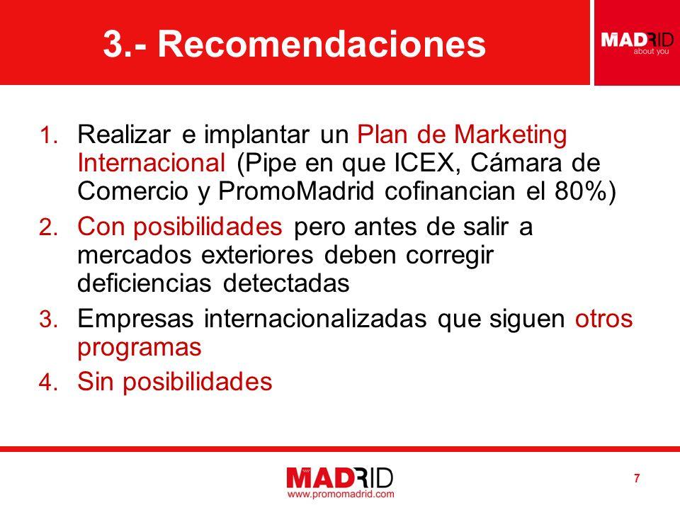 Introduzca AUTOR / DESTINATARIO Introduzca FECHA 3.- Recomendaciones 1.