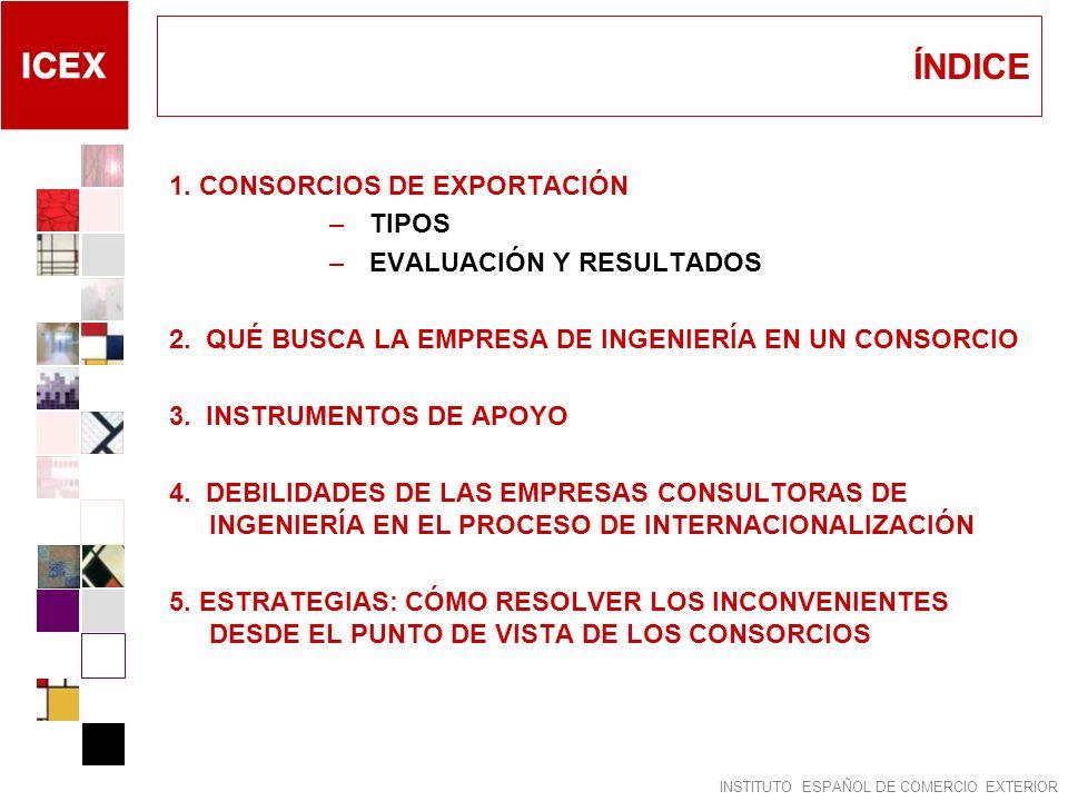 INSTITUTO ESPAÑOL DE COMERCIO EXTERIOR 1. CONSORCIOS DE EXPORTACIÓN –TIPOS –EVALUACIÓN Y RESULTADOS 2. QUÉ BUSCA LA EMPRESA DE INGENIERÍA EN UN CONSOR