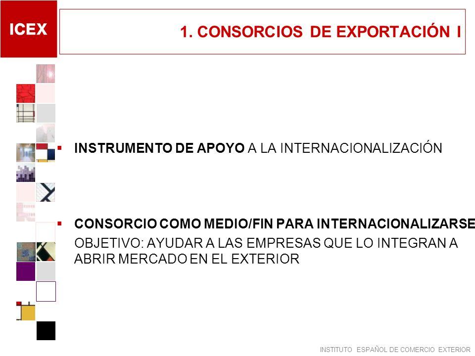 INSTITUTO ESPAÑOL DE COMERCIO EXTERIOR 1. CONSORCIOS DE EXPORTACIÓN I INSTRUMENTO DE APOYO A LA INTERNACIONALIZACIÓN CONSORCIO COMO MEDIO/FIN PARA INT