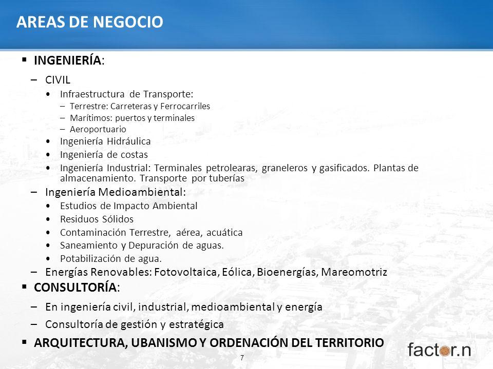 7 AREAS DE NEGOCIO INGENIERÍA: –CIVIL Infraestructura de Transporte: –Terrestre: Carreteras y Ferrocarriles –Marítimos: puertos y terminales –Aeroport