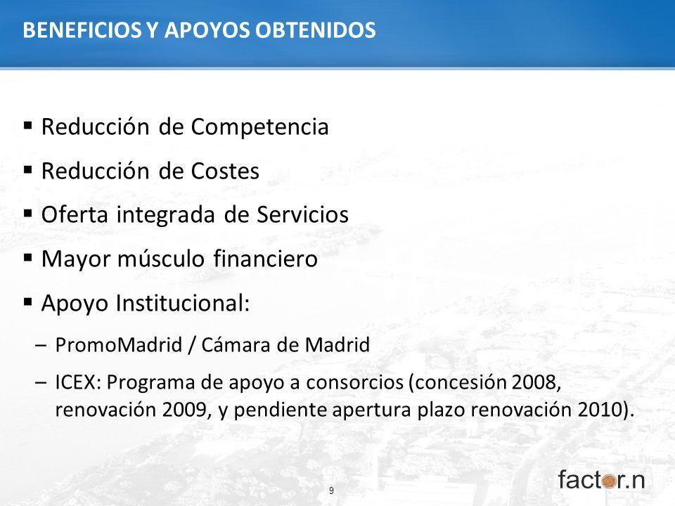 9 BENEFICIOS Y APOYOS OBTENIDOS Reducción de Competencia Reducción de Costes Oferta integrada de Servicios Mayor músculo financiero Apoyo Instituciona