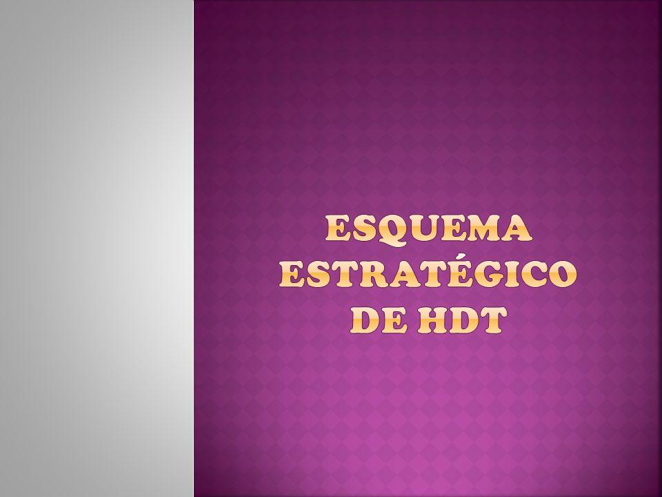 PROMOVER EL DESARROLLO DE HDT EN DOCENTES Y ALUMNOS.