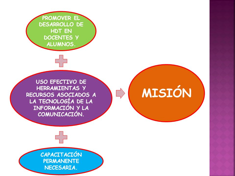 Conectividad para participar en redes sociales.