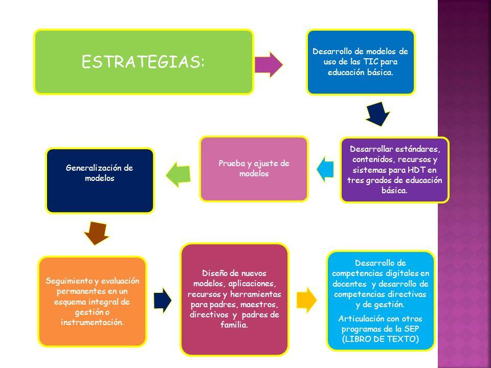 1.- INTEGRAR HERRAMEINTAS, SEVICIOS Y CAPACITACIÓN A LAS AULAS 2.- PROMOVER LA HDT EN ALUMNOS Y DOCENTES.