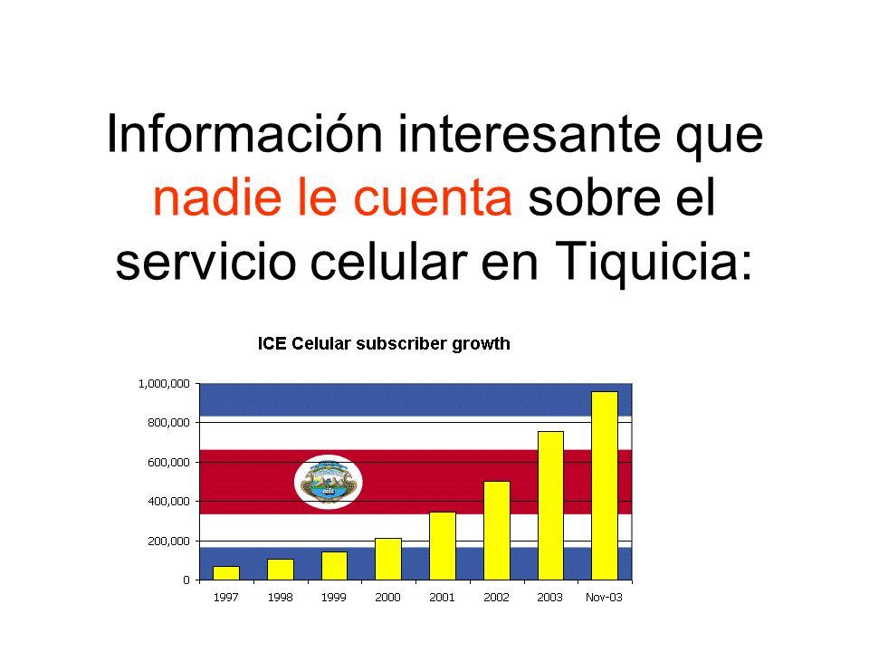 Información interesante que nadie le cuenta sobre el servicio celular en Tiquicia: