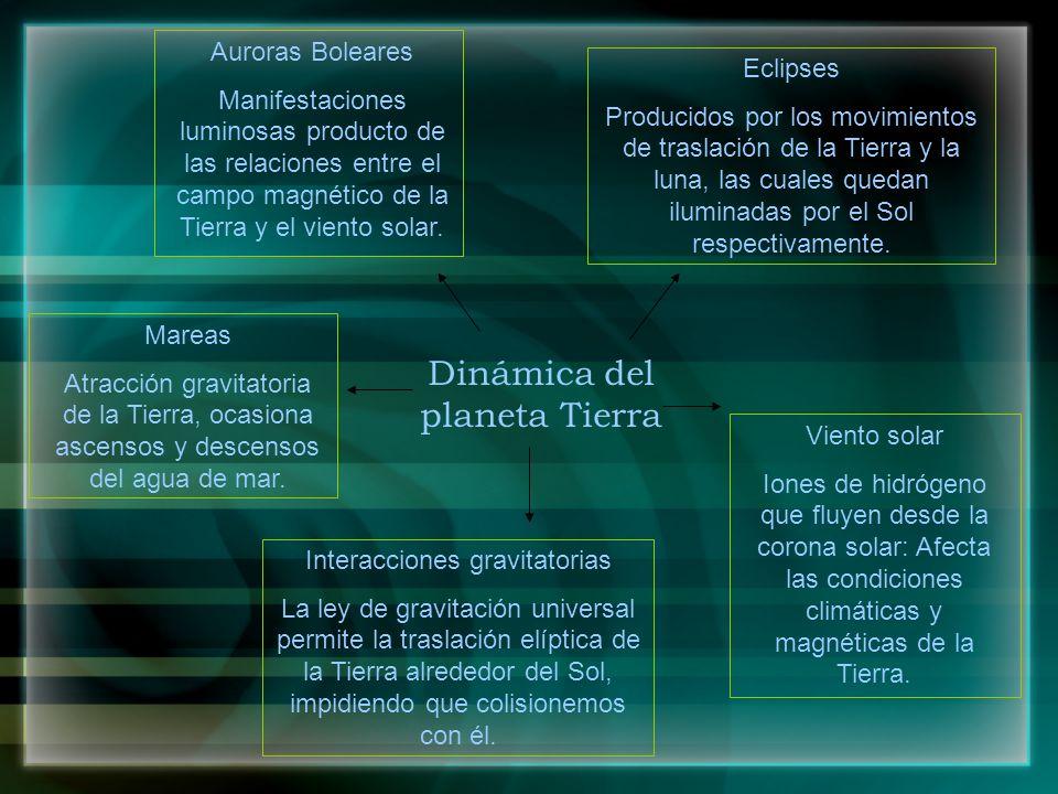Dinámica del planeta Tierra La dinámica es la relación funcional que se establece entre los componentes de un sistema y el intercambio de éstos con el