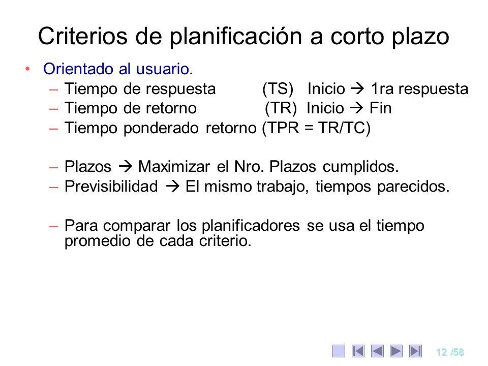 12/58 Criterios de planificación a corto plazo Orientado al usuario. –Tiempo de respuesta (TS) Inicio 1ra respuesta –Tiempo de retorno (TR) Inicio Fin