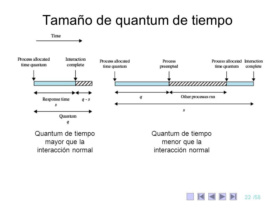 22/58 Tamaño de quantum de tiempo Quantum de tiempo mayor que la interacción normal Quantum de tiempo menor que la interacción normal