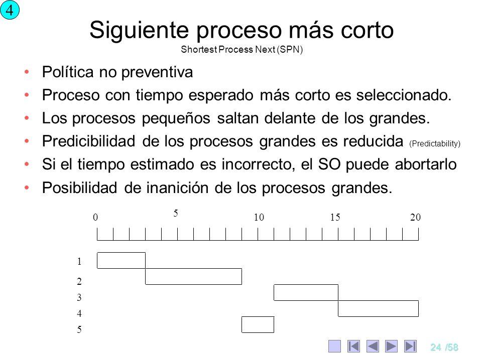 24/58 Política no preventiva Proceso con tiempo esperado más corto es seleccionado. Los procesos pequeños saltan delante de los grandes. Predicibilida