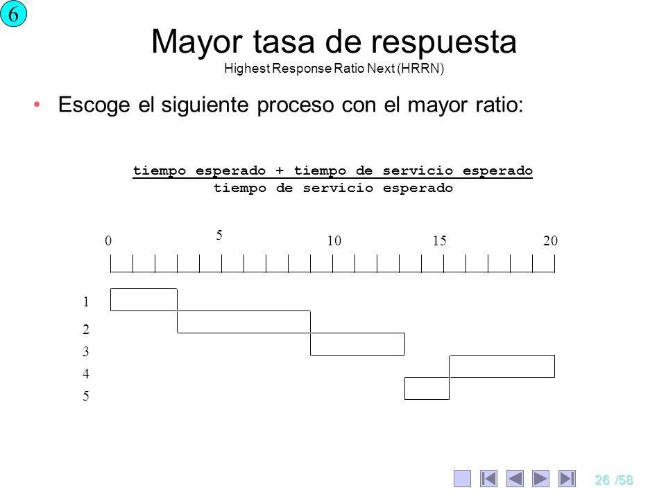 26/58 Mayor tasa de respuesta Highest Response Ratio Next (HRRN) Escoge el siguiente proceso con el mayor ratio: tiempo esperado + tiempo de servicio