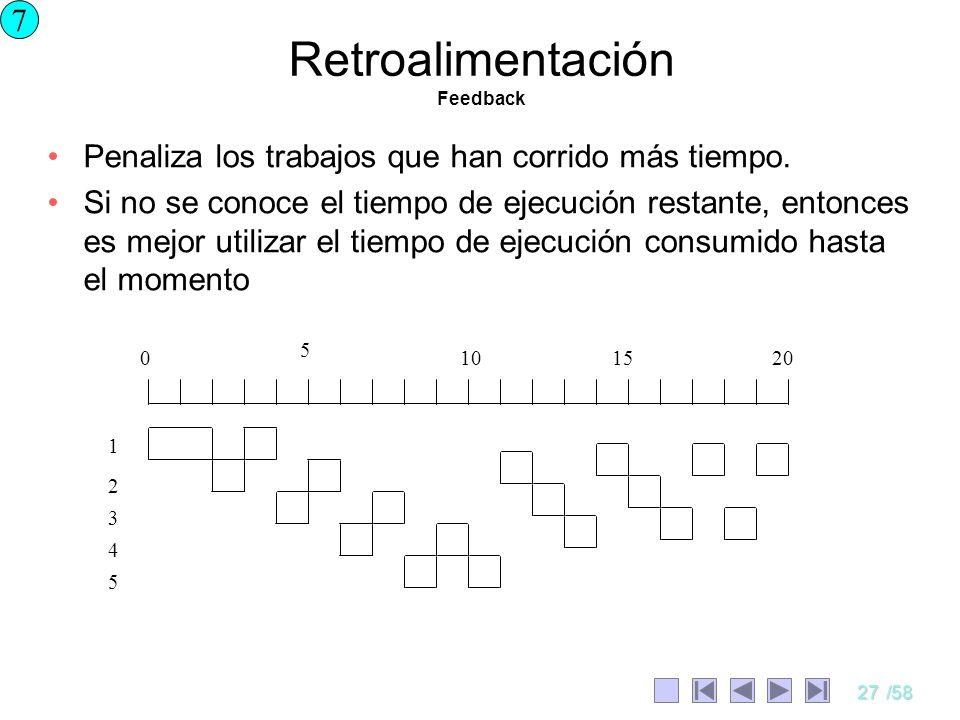27/58 Retroalimentación Feedback Penaliza los trabajos que han corrido más tiempo. Si no se conoce el tiempo de ejecución restante, entonces es mejor