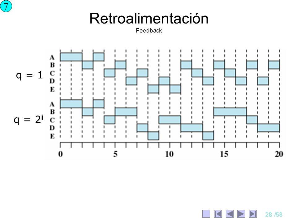 28/58 Retroalimentación Feedback 7 q = 1 q = 2 i