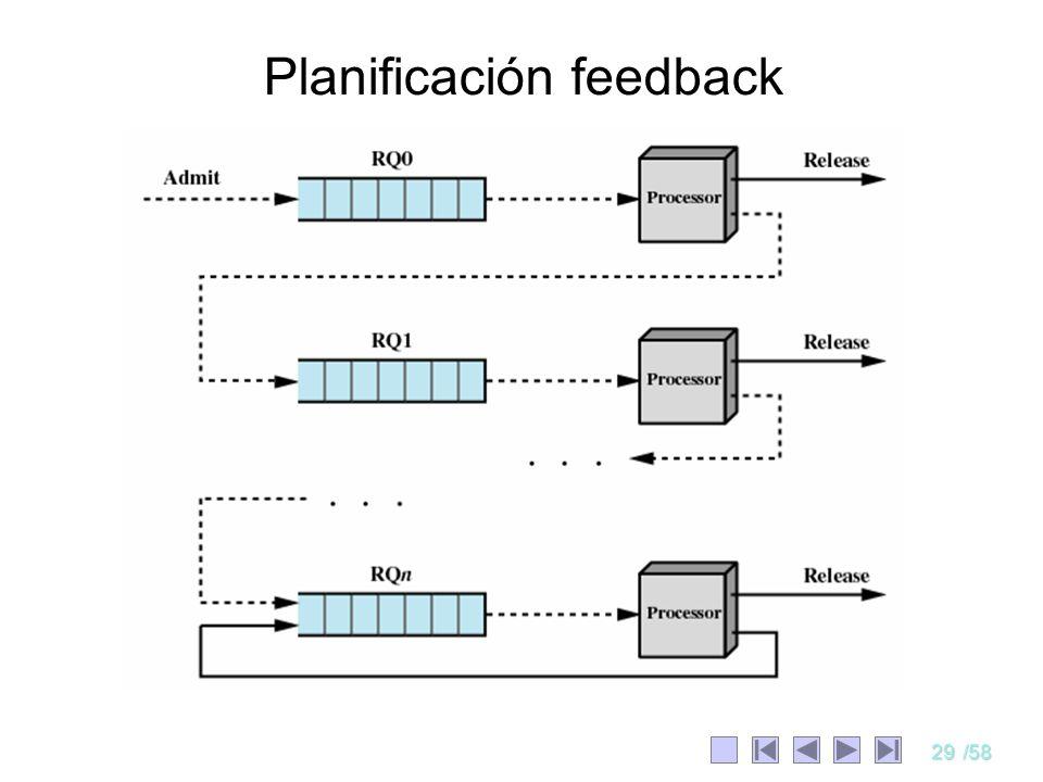 29/58 Planificación feedback