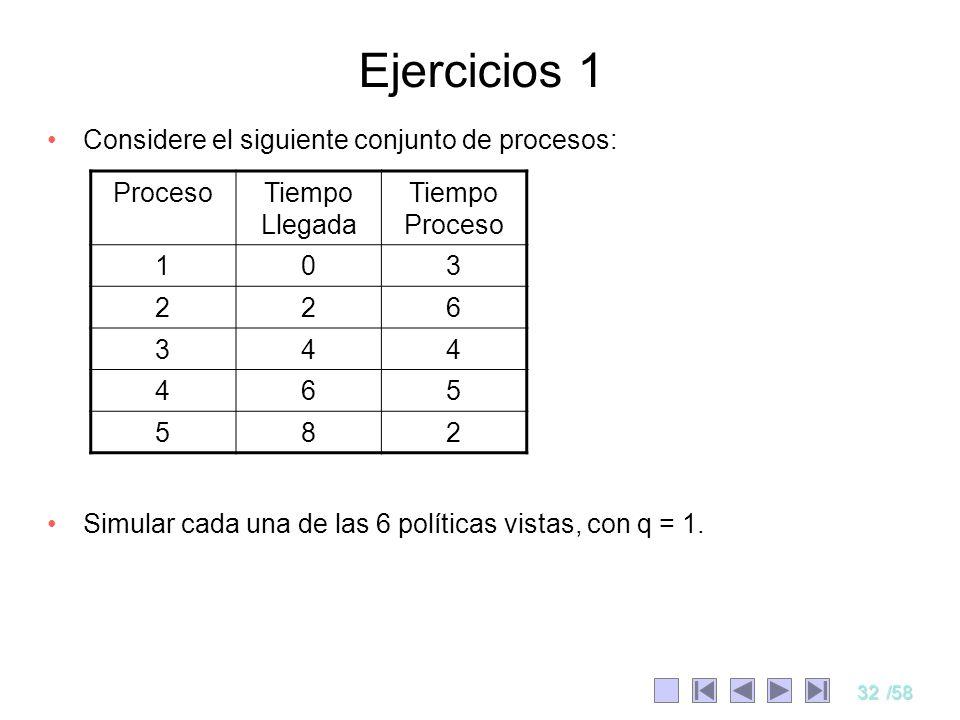 32/58 Ejercicios 1 Considere el siguiente conjunto de procesos: Simular cada una de las 6 políticas vistas, con q = 1. ProcesoTiempo Llegada Tiempo Pr
