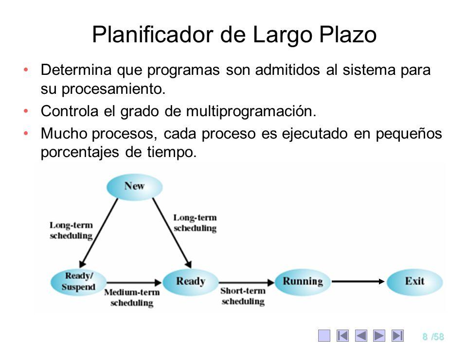 8/58 Planificador de Largo Plazo Determina que programas son admitidos al sistema para su procesamiento. Controla el grado de multiprogramación. Mucho