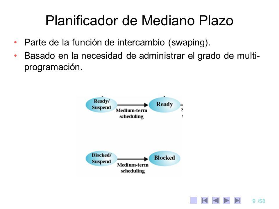 9/58 Planificador de Mediano Plazo Parte de la función de intercambio (swaping). Basado en la necesidad de administrar el grado de multi- programación
