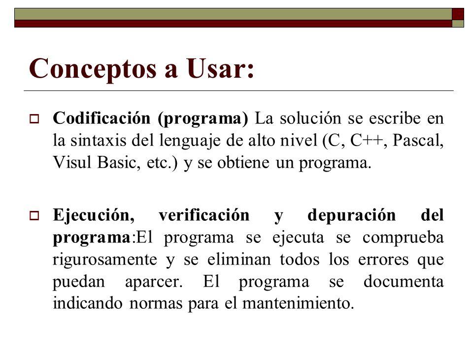 Conceptos a Usar: Codificación (programa) La solución se escribe en la sintaxis del lenguaje de alto nivel (C, C++, Pascal, Visul Basic, etc.) y se ob