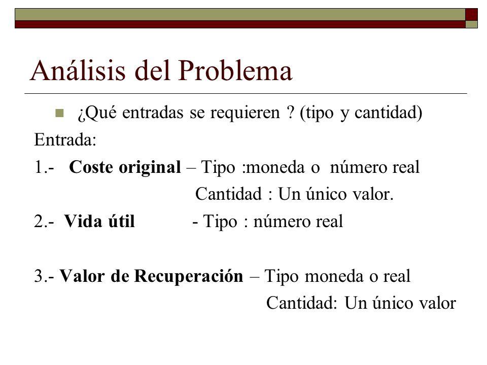 Análisis del Problema ¿Qué entradas se requieren ? (tipo y cantidad) Entrada: 1.- Coste original – Tipo :moneda o número real Cantidad : Un único valo