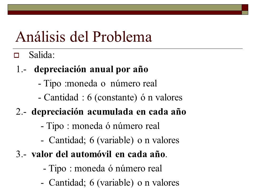 Análisis del Problema Salida: 1.- depreciación anual por año - Tipo :moneda o número real - Cantidad : 6 (constante) ó n valores 2.- depreciación acum