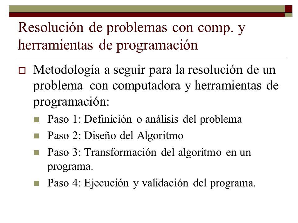 Resolución de problemas con comp. y herramientas de programación Metodología a seguir para la resolución de un problema con computadora y herramientas