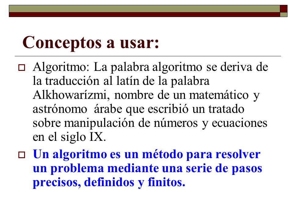 Característica de un algoritmo Preciso: indica el orden de realización de cada paso (secuencia) Definido: En las mismas condiciones y con los mismos datos se obtienen los mismos resultados (las n veces que se ejecute) Finito: Tiene un número determinado de pasos.