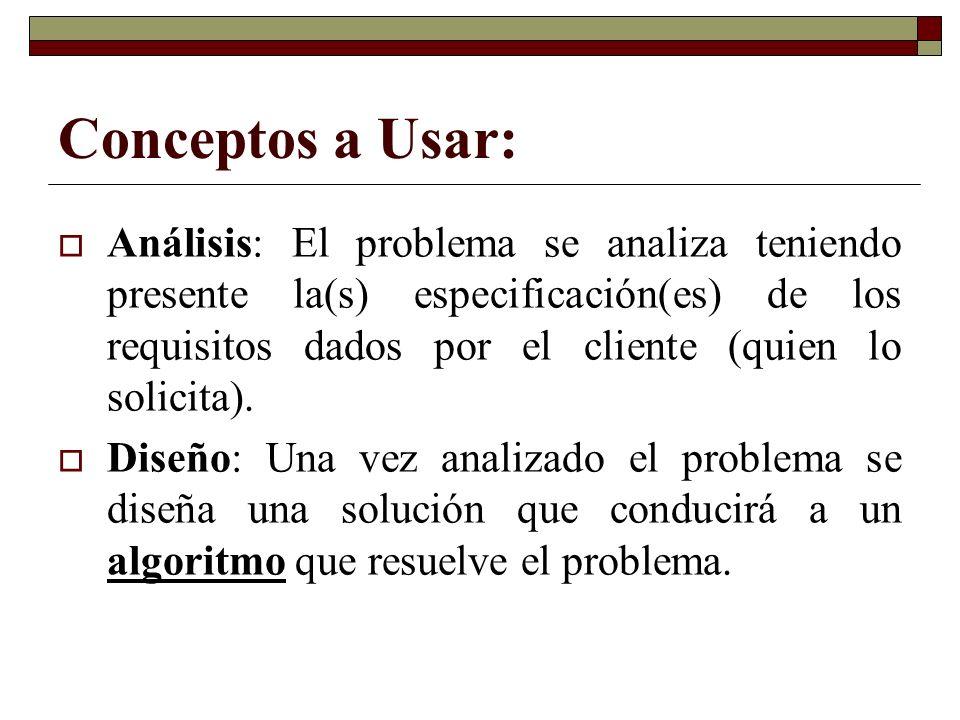 Conceptos a Usar: Codificación (programa) La solución se escribe en la sintaxis del lenguaje de alto nivel (C, C++, Pascal, Visul Basic, etc.) y se obtiene un programa.