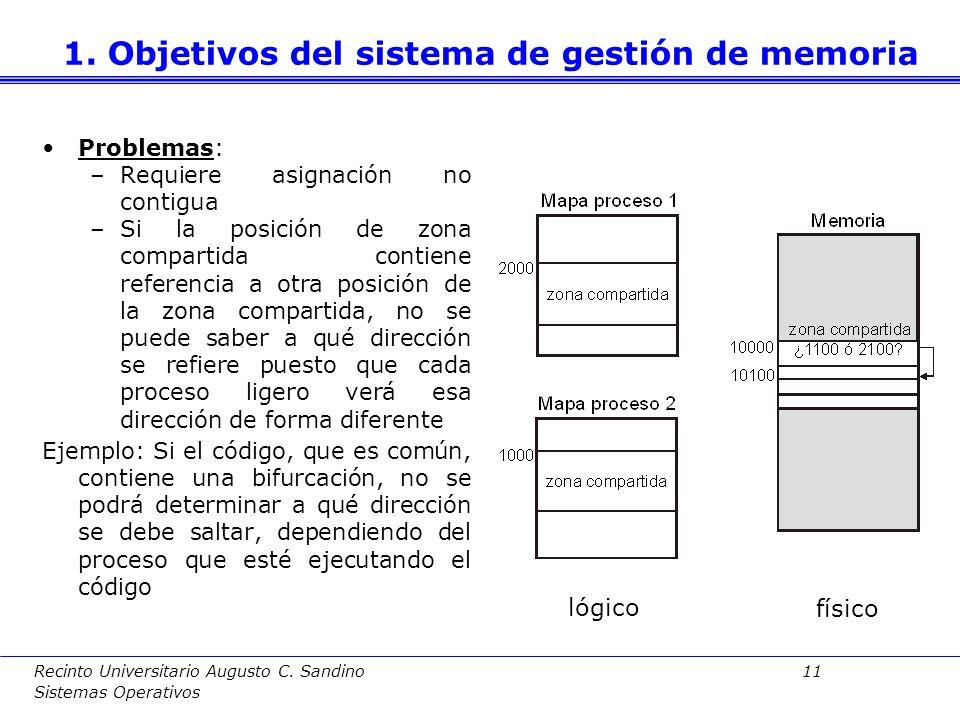 Recinto Universitario Augusto C. Sandino 10 Sistemas Operativos C.Compartición de Memoria (procesos ligeros) La compartición de memoria entre procesos