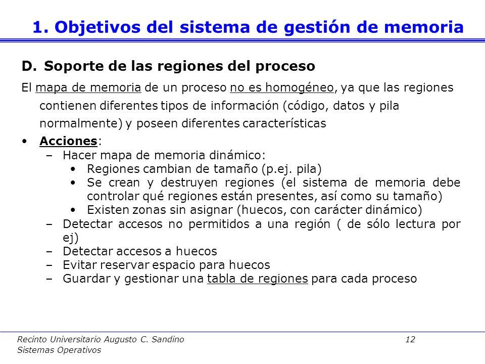 Recinto Universitario Augusto C. Sandino 11 Sistemas Operativos Problemas: –Requiere asignación no contigua –Si la posición de zona compartida contien
