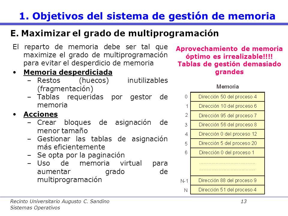 Recinto Universitario Augusto C. Sandino 12 Sistemas Operativos D. Soporte de las regiones del proceso El mapa de memoria de un proceso no es homogéne