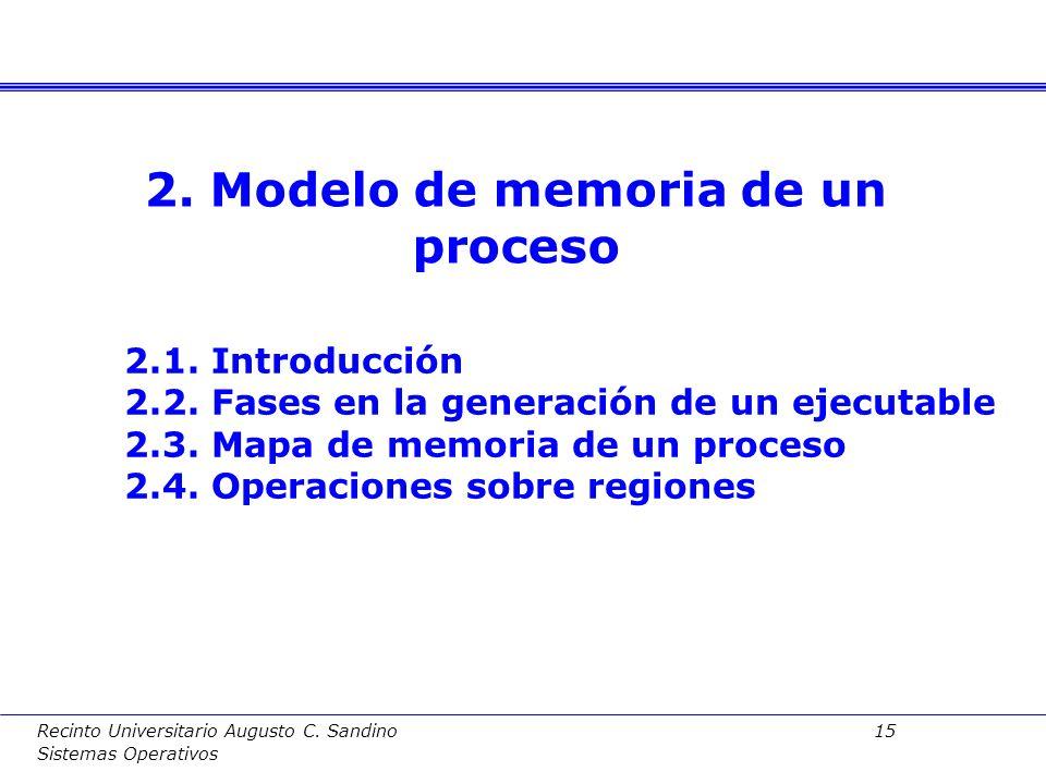 Recinto Universitario Augusto C. Sandino 14 Sistemas Operativos F.Mapas de memoria de un tamaño adecuado (normalmente grandes) Los procesos necesitan