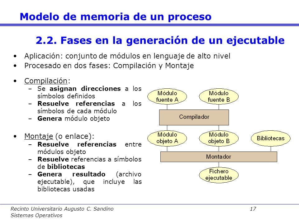 Recinto Universitario Augusto C. Sandino 16 Sistemas Operativos 2.1. Introducción –El S.O. es el responsable de la gestión de memoria de cualquier pro