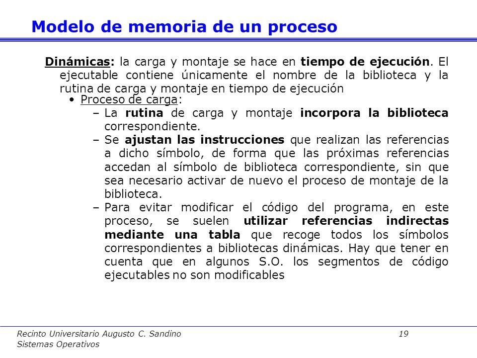 Recinto Universitario Augusto C. Sandino 18 Sistemas Operativos Tipos: Estáticas: el montaje enlaza los módulos objeto del programa y de las bibliotec
